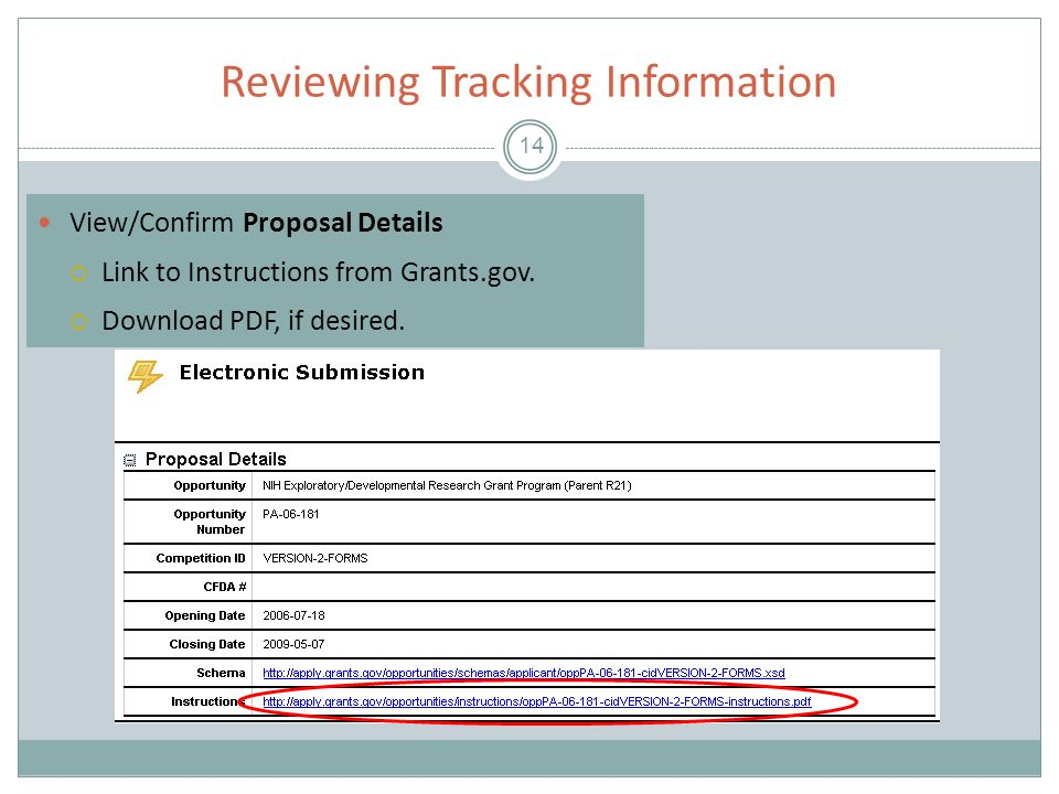 Reviewing Tracking Information 14 View/Confirm Proposal Details  Link to Instructions from Grants.gov.  Download PDF, if desired.