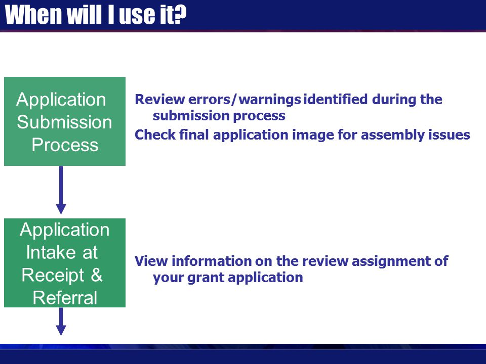 Submission of a FSR Application Status changes to Received If a mistake is made on the FSR and it is labeled In Review the Institution should contact the NIH OFM staff (301-402-9123) and have them reject the FSR and revisions can then be made.