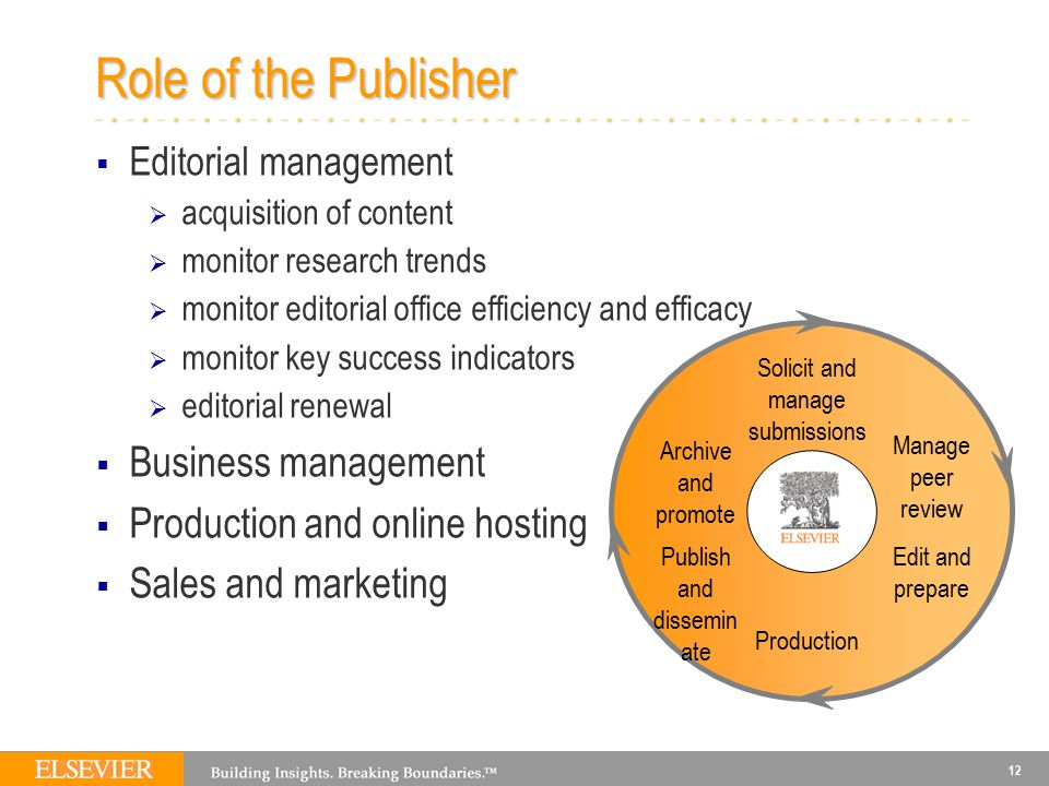12 Role of the Publisher  Editorial management  acquisition of content  monitor research trends  monitor editorial office efficiency and efficacy  monitor key success indicators  editorial renewal  Business management  Production and online hosting  Sales and marketing Solicit and manage submissions Manage peer review Production Publish and dissemin ate Edit and prepare Archive and promote