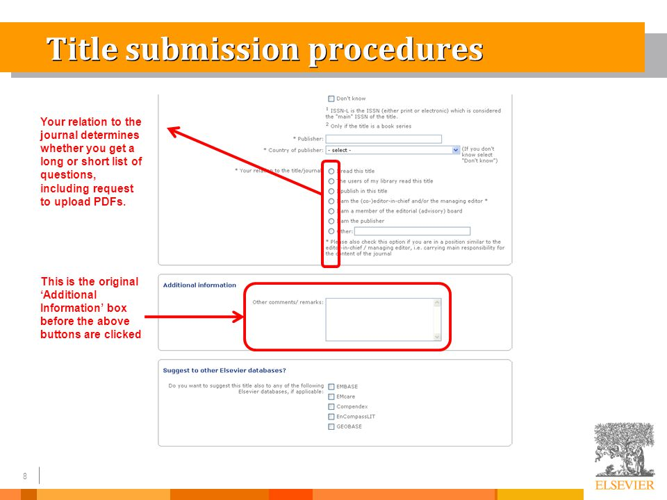 8 Title submission procedures Your relation to the journal determines whether you get a long or short list of questions, including request to upload PDFs.