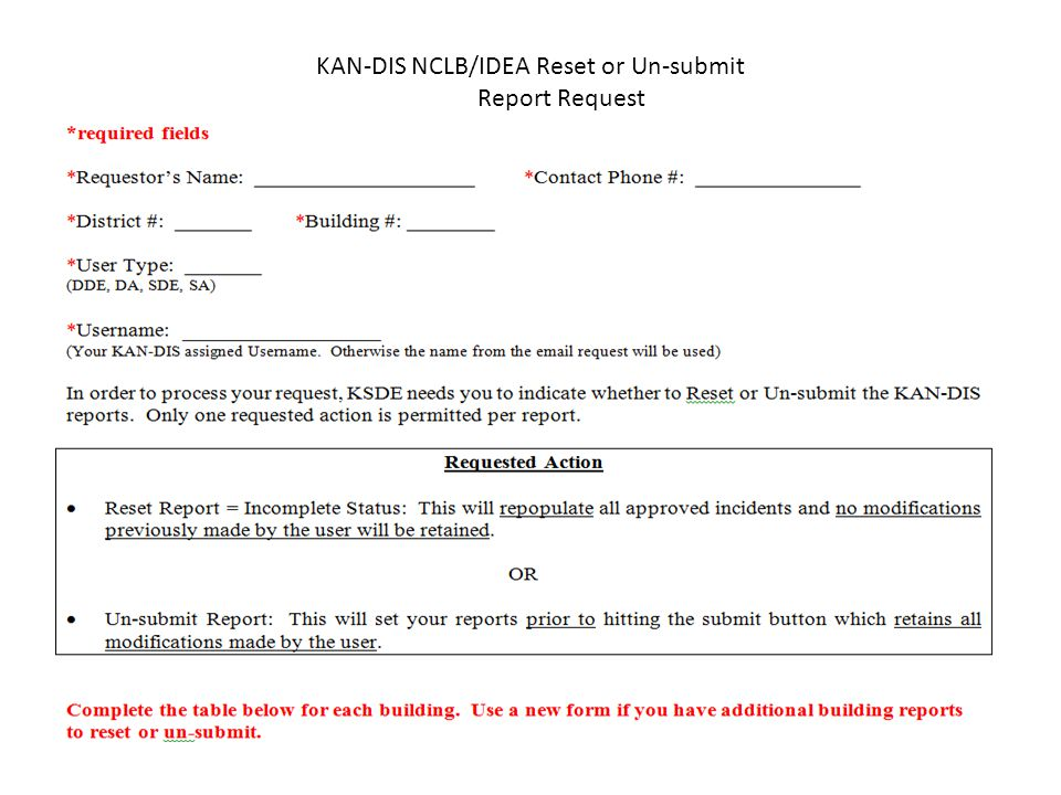 KAN-DIS NCLB/IDEA Reset or Un-submit Report Request