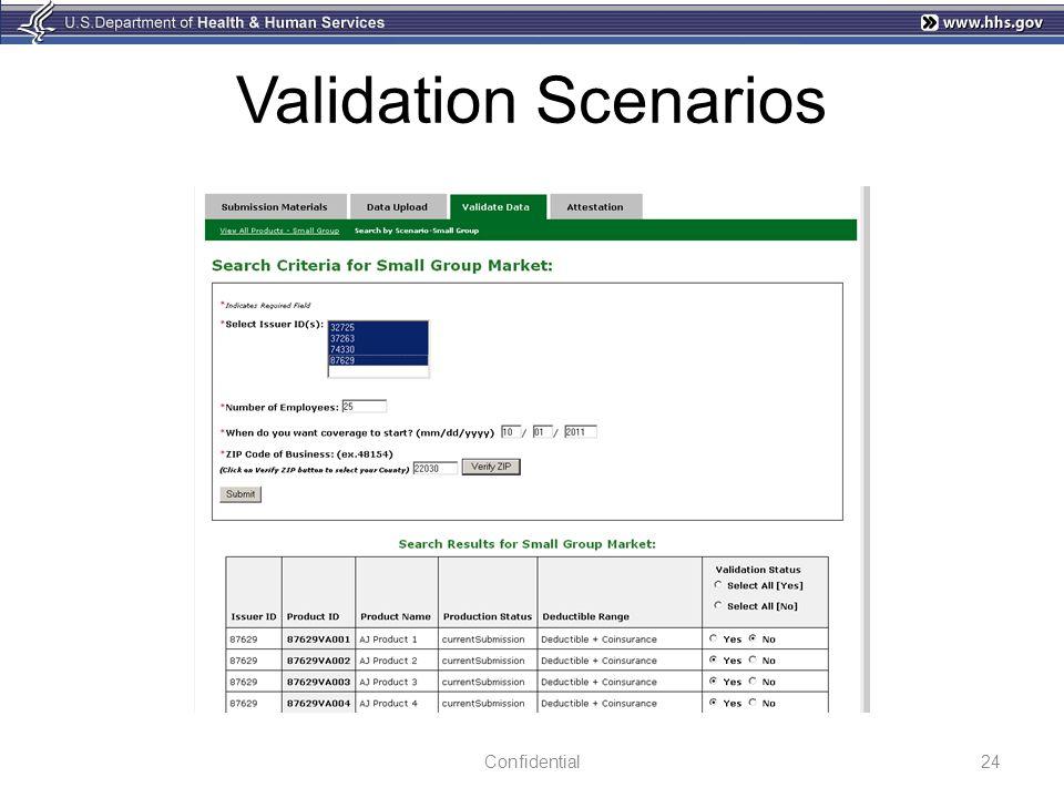 Validation Scenarios 24Confidential