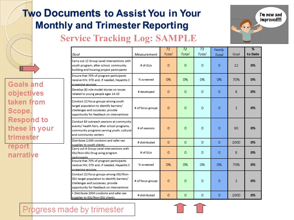 Two Documents to Assist You in Your Monthly and Trimester Reporting Service Tracking Log: SAMPLE Goals and objectives taken from Scope.
