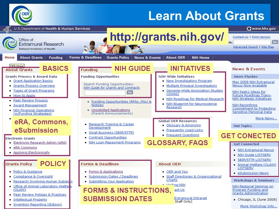 3 Learn About Grants eRA, Commons, eSubmission POLICY NIH GUIDE FORMS & INSTRUCTIONS, SUBMISSION DATES GLOSSARY, FAQS INITIATIVES GET CONECTED http://