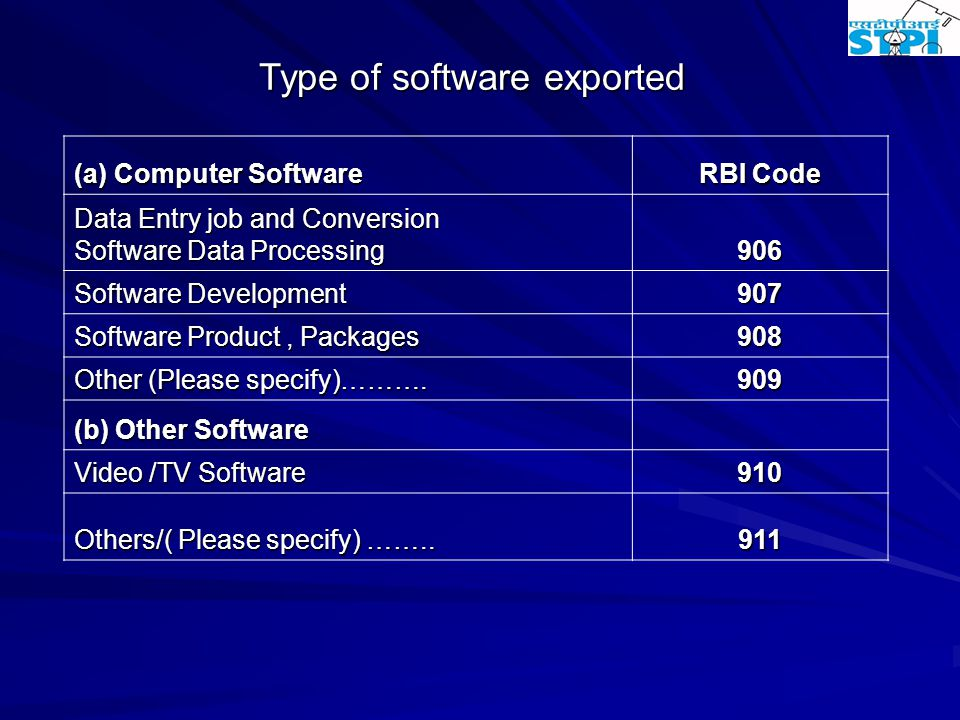 Type of software exported (a) Computer Software RBI Code Data Entry job and Conversion Software Data Processing 906 Software Development 907 Software Product, Packages 908 Other (Please specify)……….