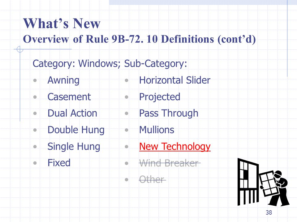 37 What's New Overview of Rule 9B-72.