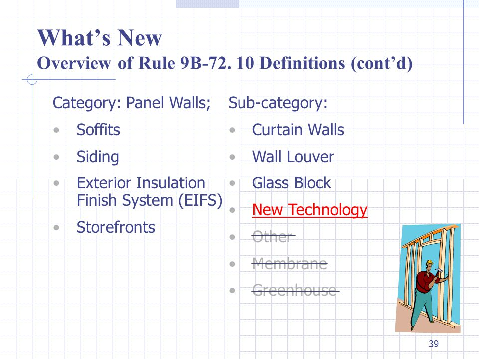 38 What's New Overview of Rule 9B-72.