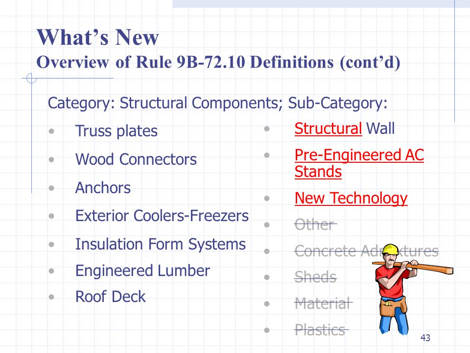 42 What's New Overview of Rule 9B-72.