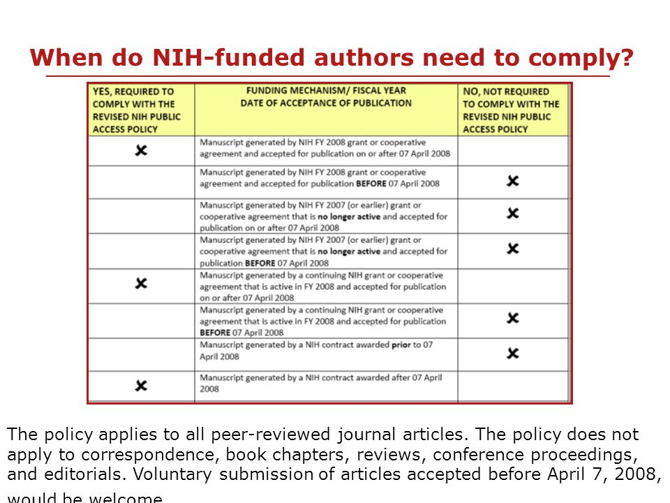 ____________________________________________________________________ _____________________________________________ WEILL CORNELL MEDICAL LIBRARY http://library.med.cornell.edu Copyright Responsibility Make sure that any copyright transfer or other publication agreements allow the article to be submitted to NIH in accordance with the Policy.