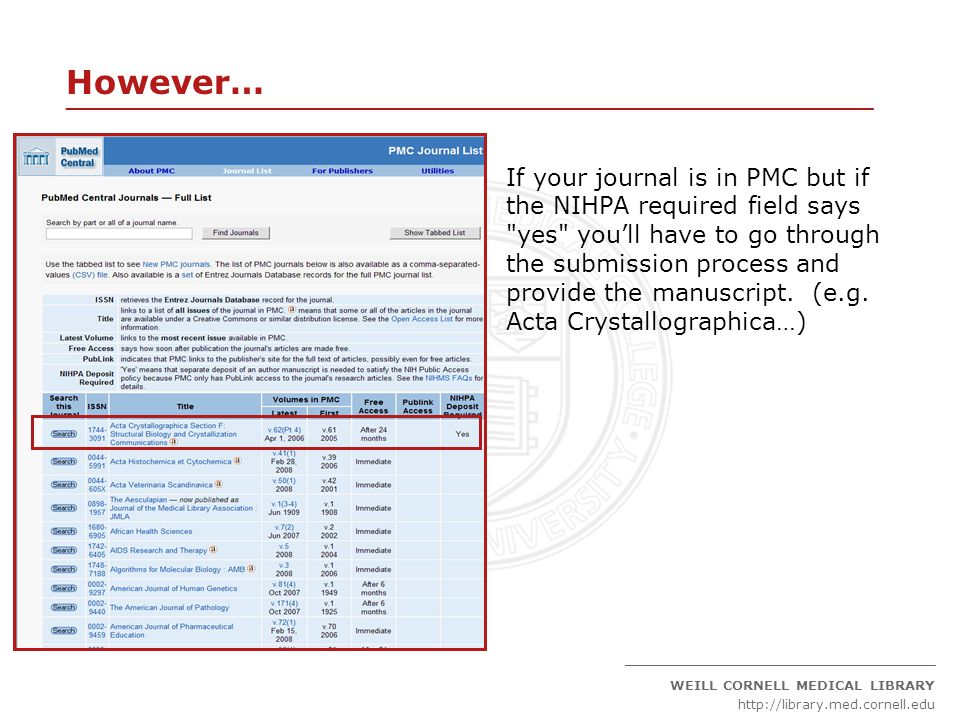 ____________________________________________________________________ _____________________________________________ WEILL CORNELL MEDICAL LIBRARY http://library.med.cornell.edu However… If your journal is in PMC but if the NIHPA required field says yes you'll have to go through the submission process and provide the manuscript.