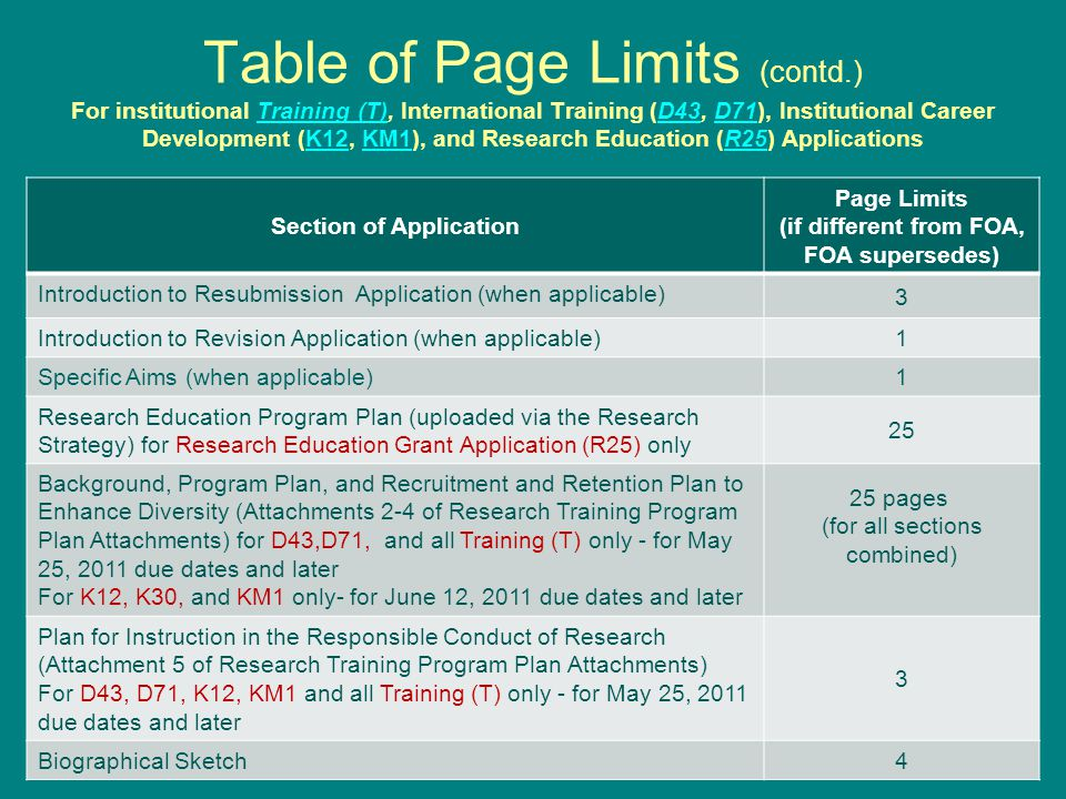 Table of Page Limits (contd.) For institutional Training (T), International Training (D43, D71), Institutional Career Development (K12, KM1), and Research Education (R25) ApplicationsTraining (T)D43D71K12KM1R25 Section of Application Page Limits (if different from FOA, FOA supersedes) Introduction to Resubmission Application (when applicable) 3 Introduction to Revision Application (when applicable) 1 Specific Aims (when applicable)1 Research Education Program Plan (uploaded via the Research Strategy) for Research Education Grant Application (R25) only 25 Background, Program Plan, and Recruitment and Retention Plan to Enhance Diversity (Attachments 2-4 of Research Training Program Plan Attachments) for D43,D71, and all Training (T) only - for May 25, 2011 due dates and later For K12, K30, and KM1 only- for June 12, 2011 due dates and later 25 pages (for all sections combined) Plan for Instruction in the Responsible Conduct of Research (Attachment 5 of Research Training Program Plan Attachments) For D43, D71, K12, KM1 and all Training (T) only - for May 25, 2011 due dates and later 3 Biographical Sketch4