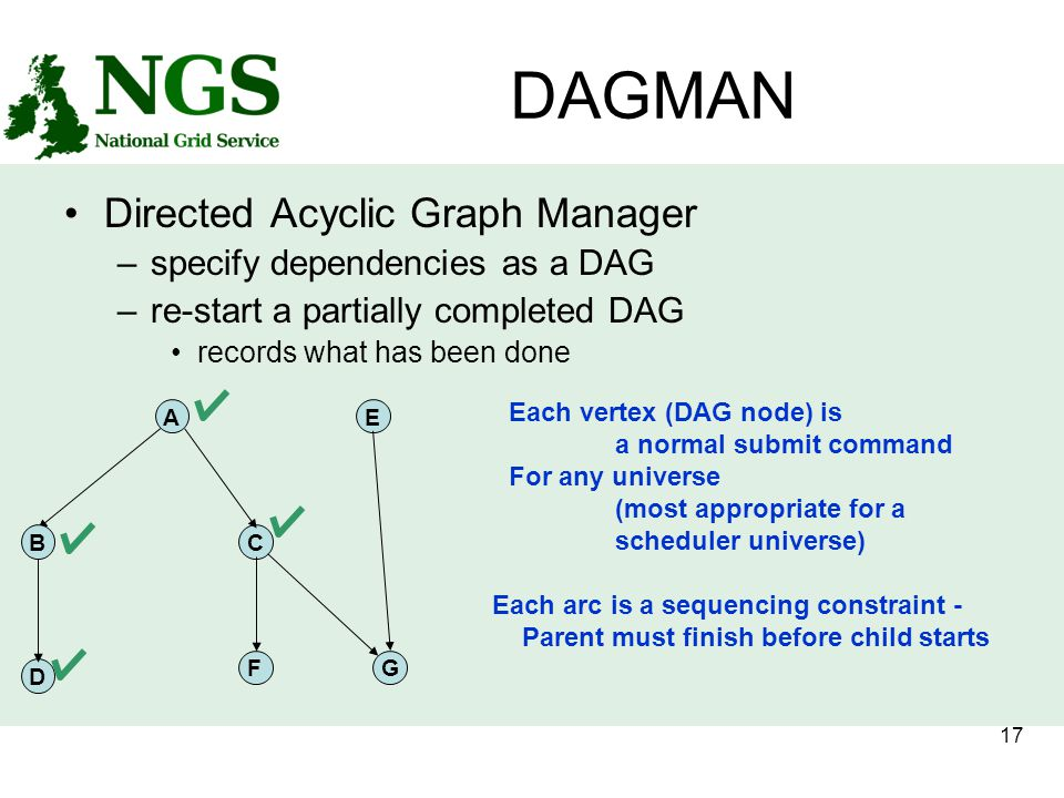 17 DAGMAN Directed Acyclic Graph Manager –specify dependencies as a DAG –re-start a partially completed DAG records what has been done A Each vertex (DAG node) is a normal submit command For any universe (most appropriate for a scheduler universe) BCDEFG Each arc is a sequencing constraint - Parent must finish before child starts