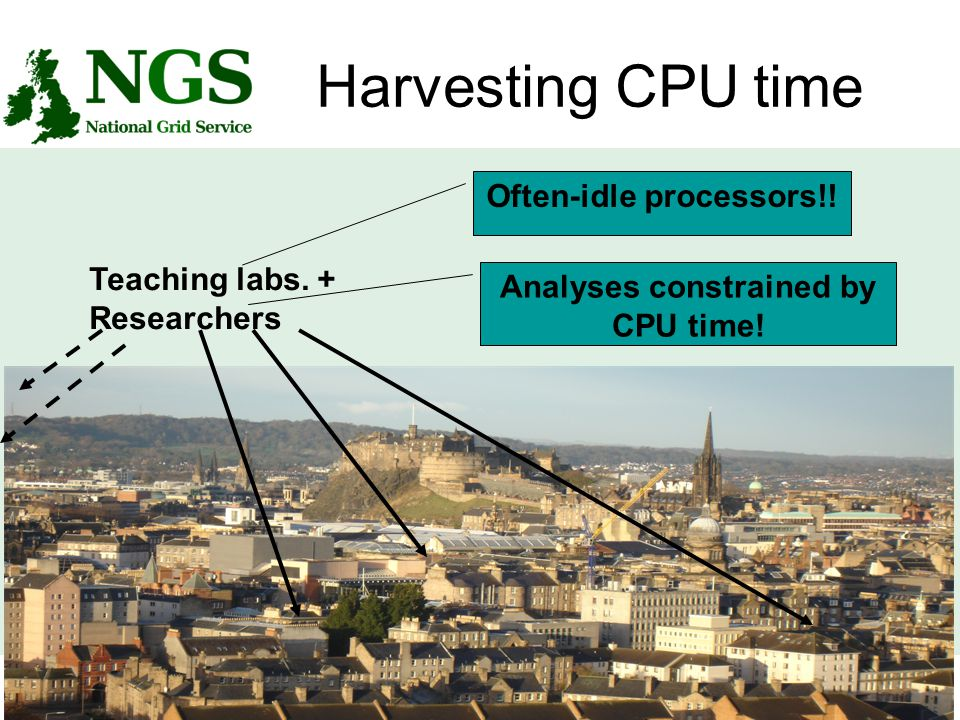 2 Harvesting CPU time Teaching labs.+ Researchers Often-idle processors!.