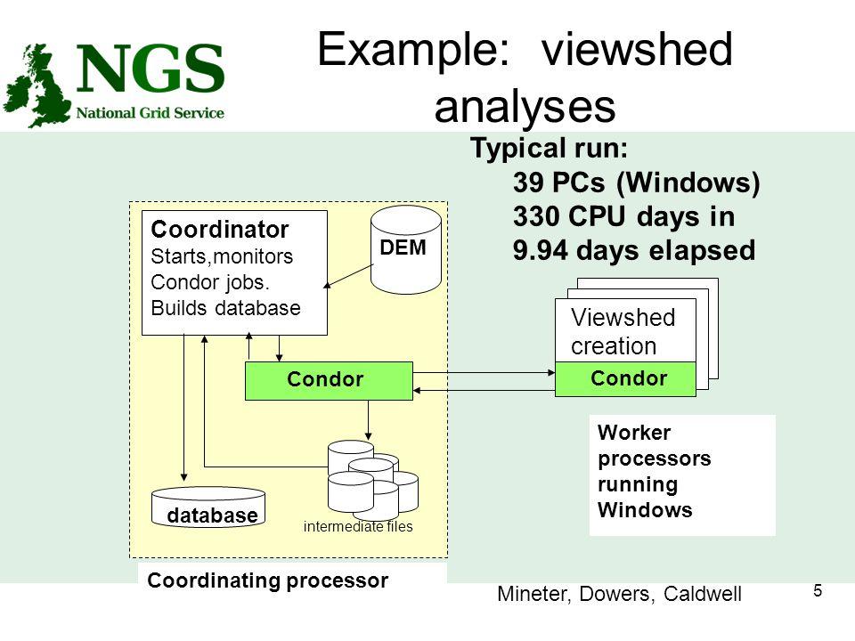 5 Example: viewshed analyses Condor Viewshed creation Coordinator Starts,monitors Condor jobs.