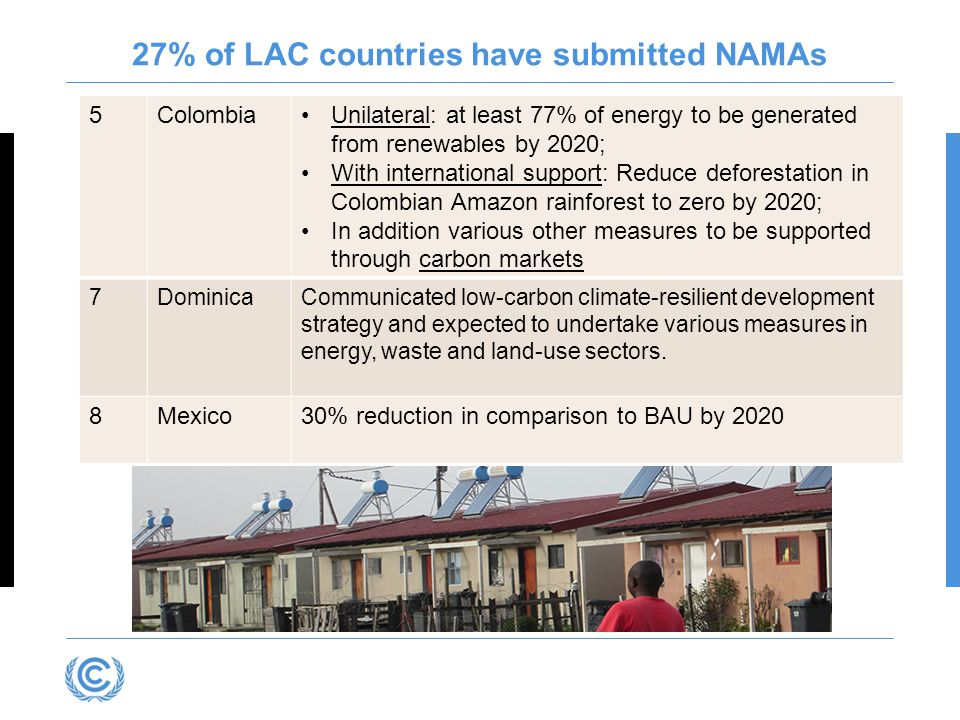 27% of LAC countries have submitted NAMAs 5ColombiaUnilateral: at least 77% of energy to be generated from renewables by 2020; With international support: Reduce deforestation in Colombian Amazon rainforest to zero by 2020; In addition various other measures to be supported through carbon markets 7DominicaCommunicated low-carbon climate-resilient development strategy and expected to undertake various measures in energy, waste and land-use sectors.