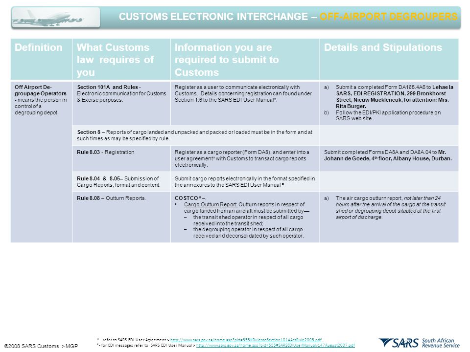 CUSTOMS ELECTRONIC INTERCHANGE – OFF-AIRPORT DEGROUPERS DefinitionWhat Customs law requires of you Information you are required to submit to Customs D