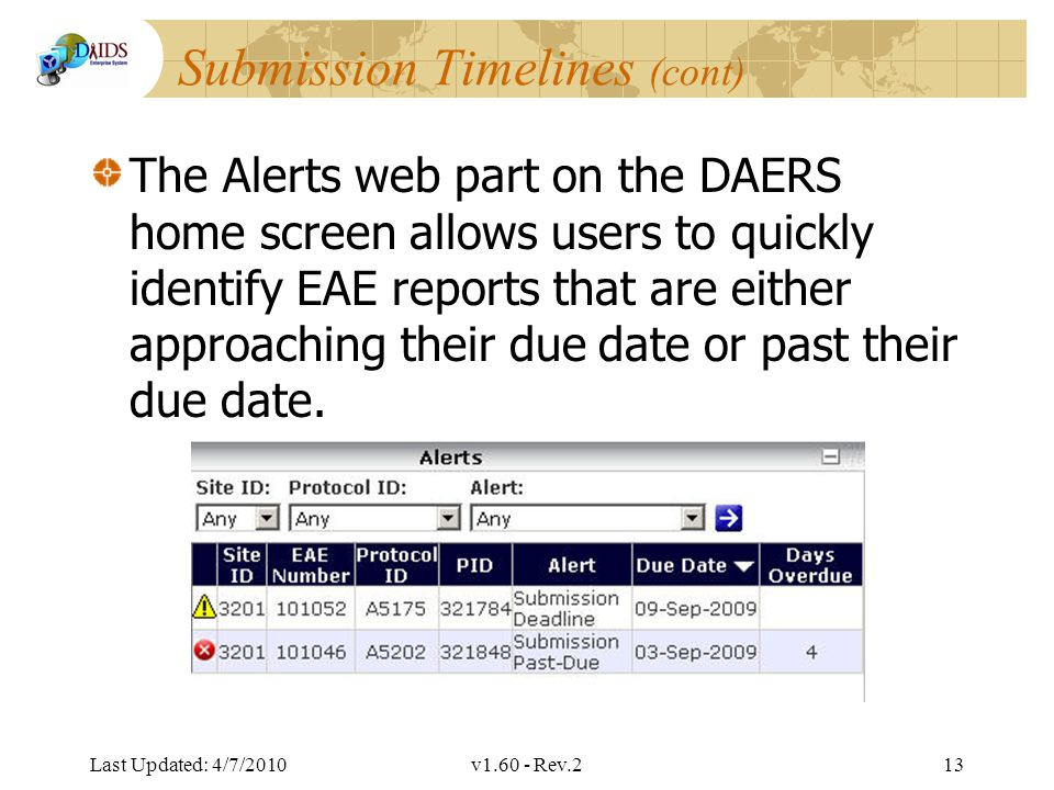 Division of AIDS Data Interchange Submission Timelines (cont) The Alerts web part on the DAERS home screen allows users to quickly identify EAE reports that are either approaching their due date or past their due date.