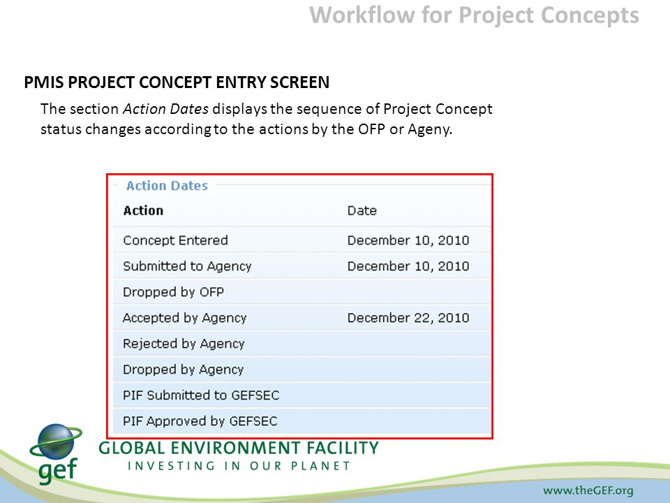 PMIS PROJECT CONCEPT ENTRY SCREEN The section Action Dates displays the sequence of Project Concept status changes according to the actions by the OFP or Ageny.
