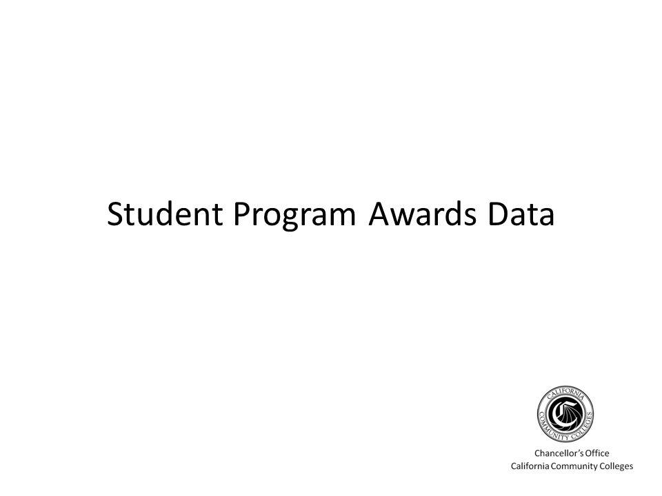 Student Program Awards Data