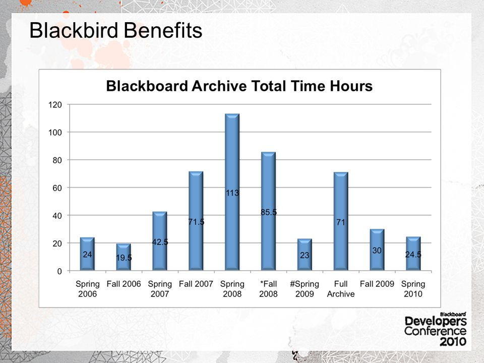 Blackbird Benefits