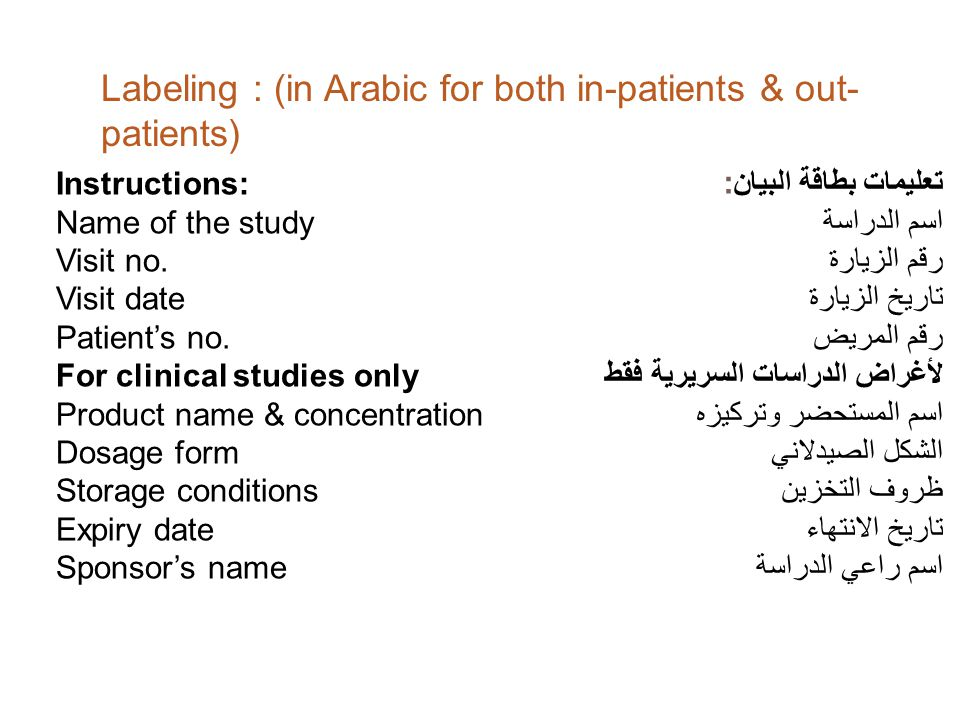 Regulatory Submission Process 9.IRB, Sites, Labs Accreditation by JFDA 10.