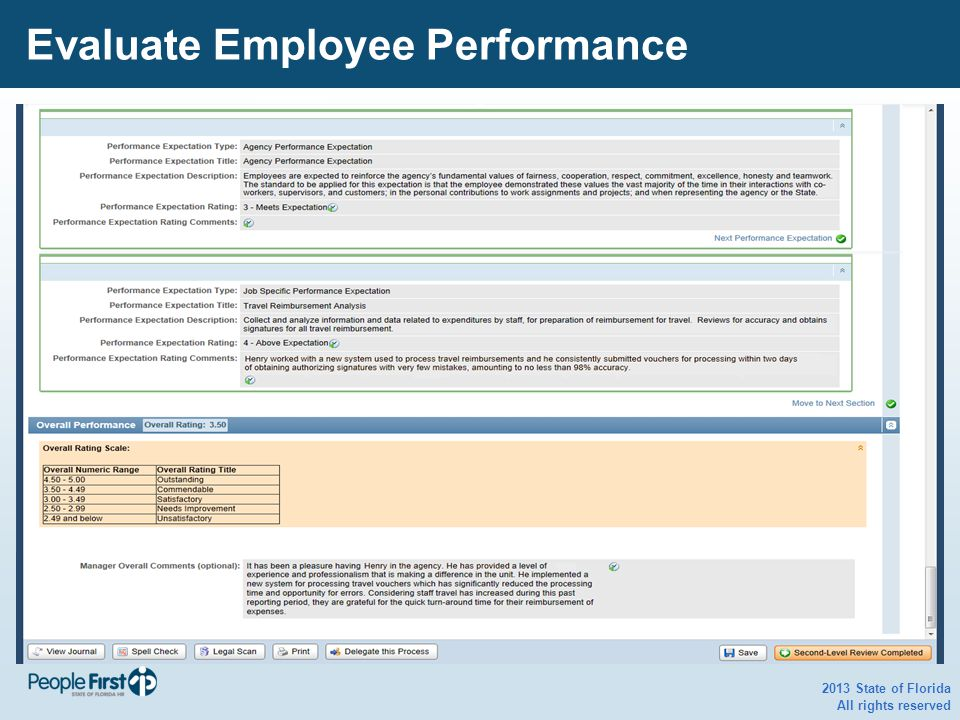 2013 State of Florida All rights reserved Evaluate Employee Performance