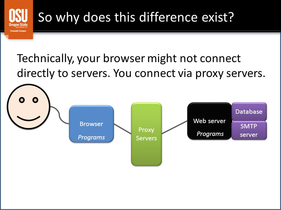 So why does this difference exist. Technically, your browser might not connect directly to servers.