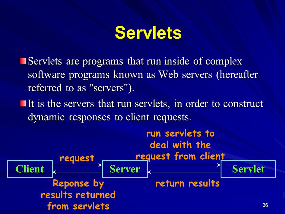 36 Servlets Servlets are programs that run inside of complex software programs known as Web servers (hereafter referred to as servers ).
