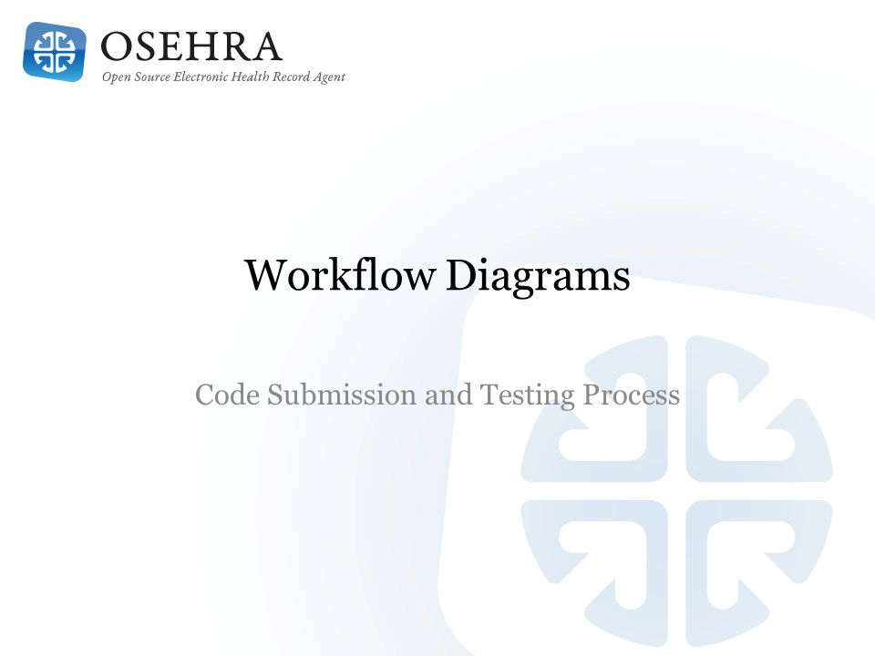Workflow Diagrams Code Submission and Testing Process