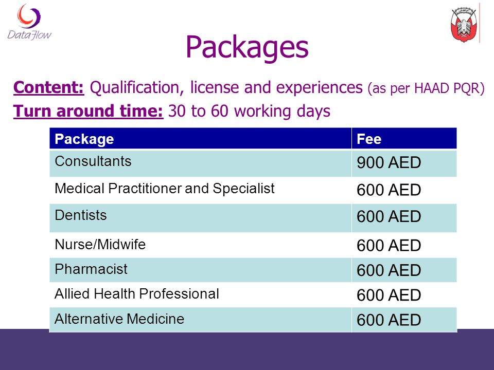Packages PackageFee Consultants 900 AED Medical Practitioner and Specialist 600 AED Dentists 600 AED Nurse/Midwife 600 AED Pharmacist 600 AED Allied H