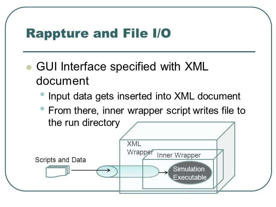 Rappture and File I/O GUI Interface specified with XML document Input data gets inserted into XML document From there, inner wrapper script writes file to the run directory XML Wrapper Inner Wrapper Scripts and Data Simulation Executable