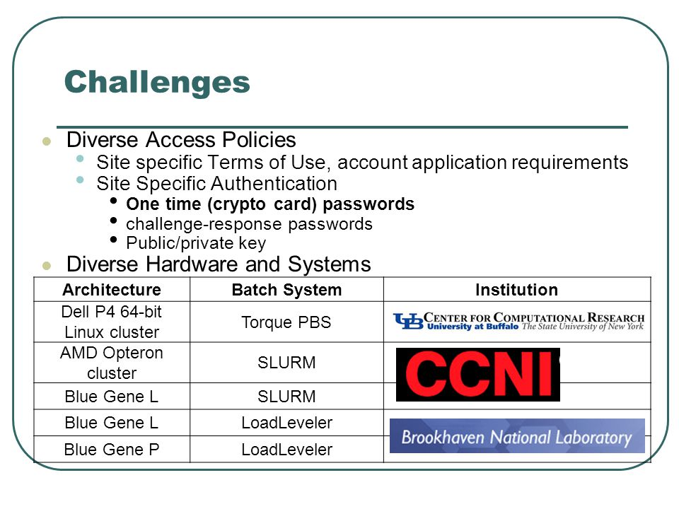 Challenges Diverse Access Policies Site specific Terms of Use, account application requirements Site Specific Authentication One time (crypto card) passwords challenge-response passwords Public/private key Diverse Hardware and Systems ArchitectureBatch SystemInstitution Dell P4 64-bit Linux cluster Torque PBS AMD Opteron cluster SLURM Blue Gene LSLURM Blue Gene LLoadLeveler Blue Gene PLoadLeveler
