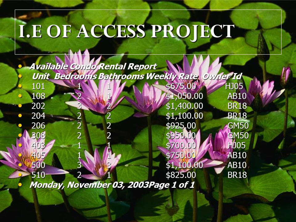 I.E OF ACCESS PROJECT Available Condo Rental Report Available Condo Rental Report Unit Bedrooms Bathrooms Weekly Rate Owner Id Unit Bedrooms Bathrooms Weekly Rate Owner Id 101 1 1$675.00 HJ05 101 1 1$675.00 HJ05 10821$1,050.00 AB10 10821$1,050.00 AB10 202 3 2$1,400.00 BR18 202 3 2$1,400.00 BR18 204 22$1,100.00 BR18 204 22$1,100.00 BR18 2062 2$925.00 GM50 2062 2$925.00 GM50 308 22$950.00 GM50 308 22$950.00 GM50 403 1 1$700.00 HJ05 403 1 1$700.00 HJ05 4051 1$750.00 AB10 4051 1$750.00 AB10 5003 3$1,100.00 AB10 5003 3$1,100.00 AB10 510 2 1$825.00 BR18 510 2 1$825.00 BR18 Monday, November 03, 2003Page 1 of 1 Monday, November 03, 2003Page 1 of 1 2