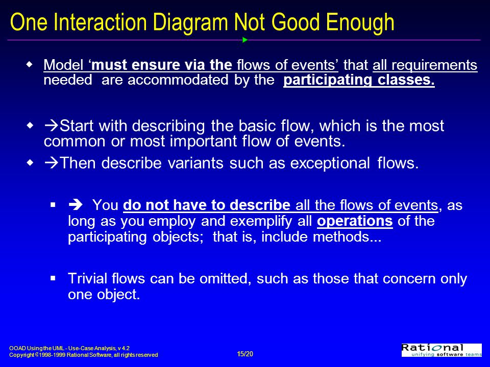 OOAD Using the UML - Use-Case Analysis, v 4.2 Copyright  1998-1999 Rational Software, all rights reserved 15/20 One Interaction Diagram Not Good Enough  Model 'must ensure via the flows of events' that all requirements needed are accommodated by the participating classes.