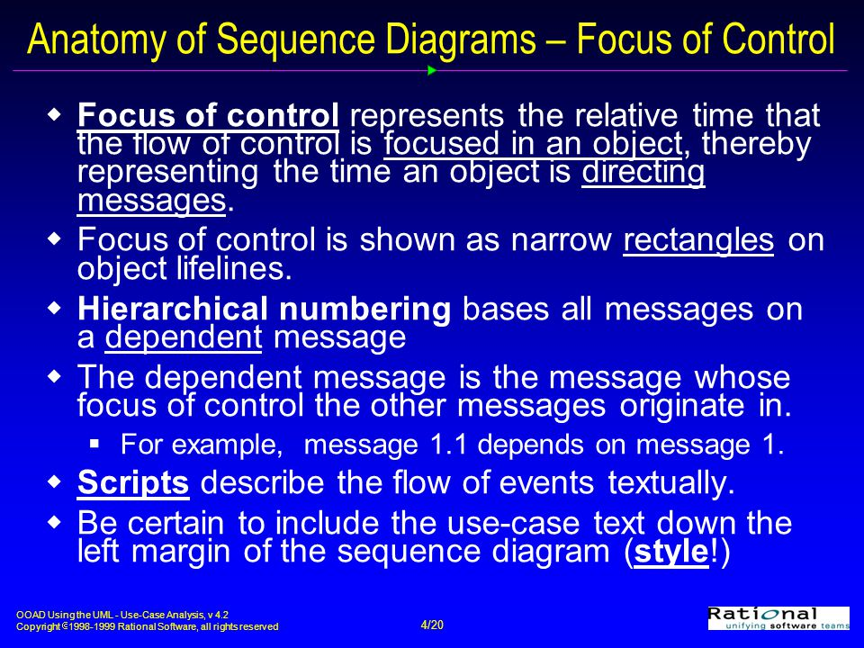 OOAD Using the UML - Use-Case Analysis, v 4.2 Copyright  1998-1999 Rational Software, all rights reserved 4/20 Anatomy of Sequence Diagrams – Focus of Control  Focus of control represents the relative time that the flow of control is focused in an object, thereby representing the time an object is directing messages.