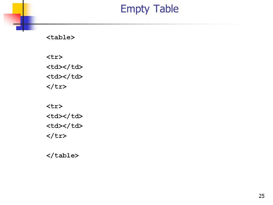 25 Empty Table