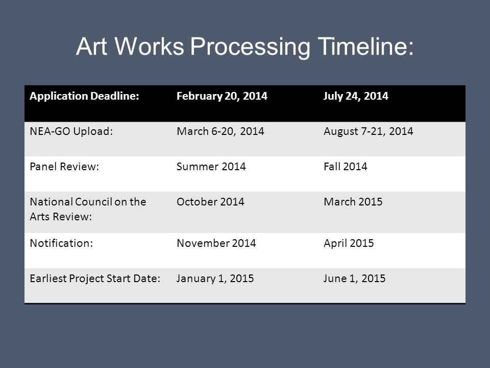 Art Works Processing Timeline: Application Deadline:February 20, 2014July 24, 2014 NEA-GO Upload:March 6-20, 2014August 7-21, 2014 Panel Review:Summer 2014Fall 2014 National Council on the Arts Review: October 2014March 2015 Notification:November 2014April 2015 Earliest Project Start Date:January 1, 2015June 1, 2015