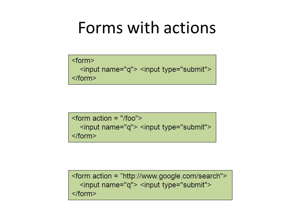 Forms with actions