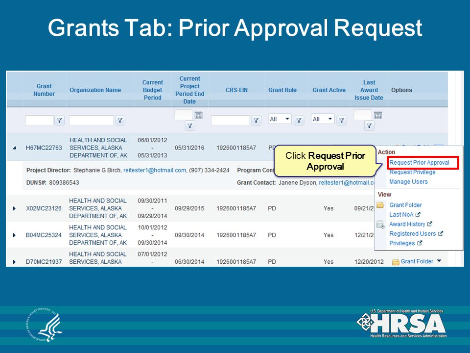 Grants Tab: Prior Approval Request Click Request Prior Approval
