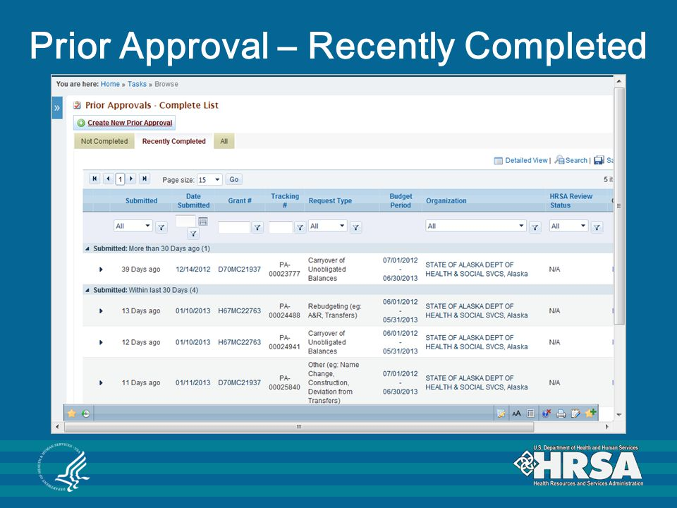 Prior Approval – Recently Completed