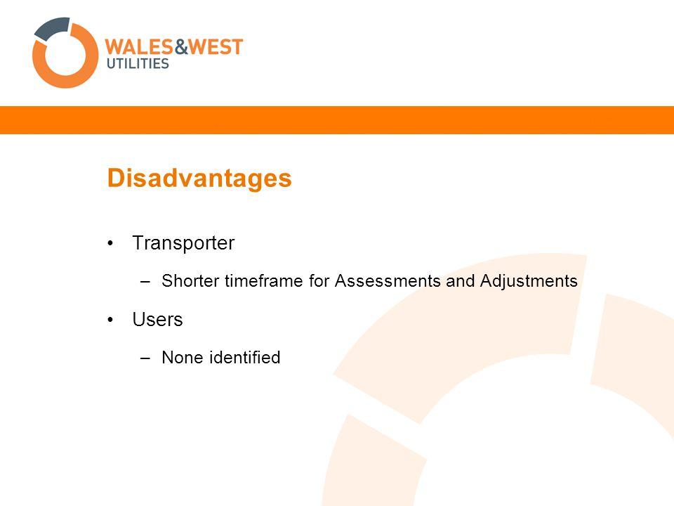 Disadvantages Transporter –Shorter timeframe for Assessments and Adjustments Users –None identified