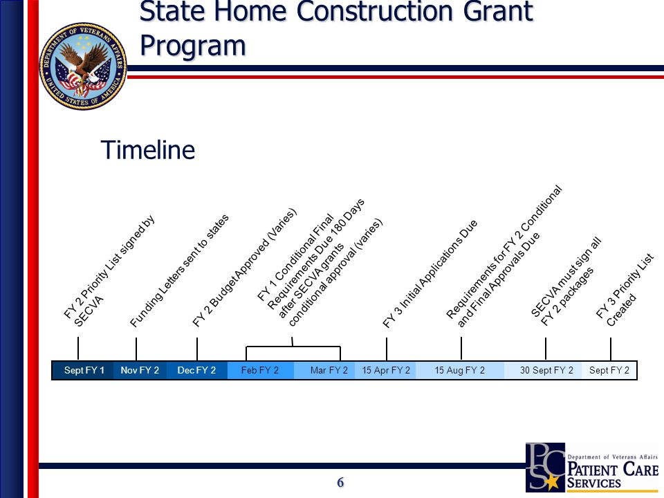 6 State Home Construction Grant Program Timeline FY 2 Priority List signed by SECVA Funding Letters sent to states FY 2 Budget Approved (Varies) FY 1 Conditional Final Requirements Due 180 Days after SECVA grants conditional approval (varies) Requirements for FY 2 Conditional and Final Approvals Due SECVA must sign all FY 2 packages FY 3 Priority List Created FY 3 Initial Applications Due Sept FY 1Nov FY 2Dec FY 2Feb FY 2Mar FY 215 Apr FY 215 Aug FY 230 Sept FY 2Sept FY 2