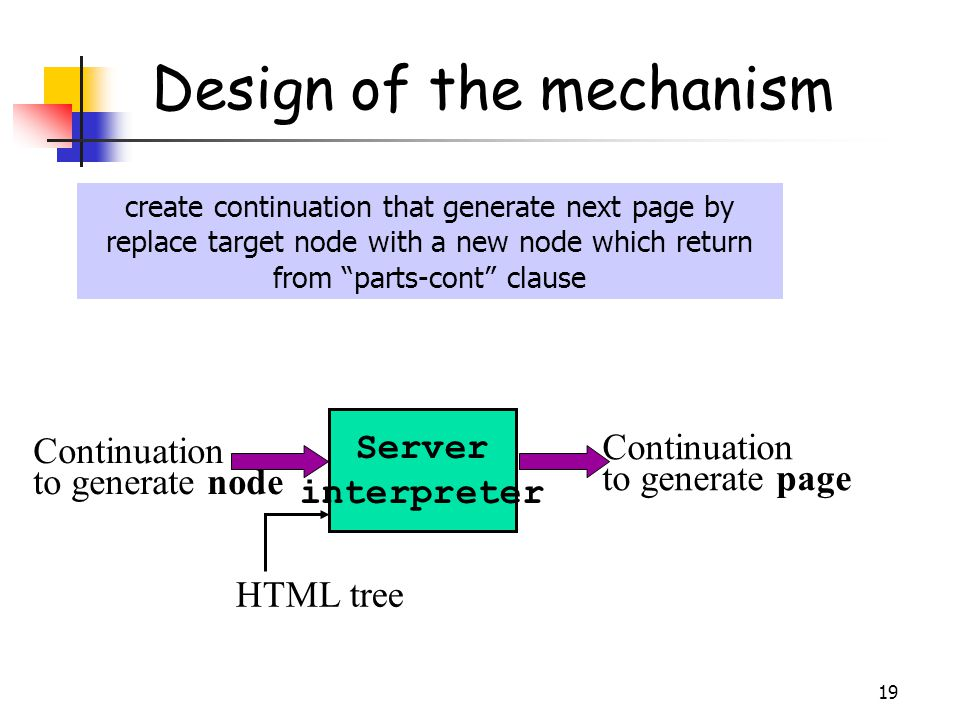 "19 Design of the mechanism create continuation that generate next page by replace target node with a new node which return from ""parts-cont"" clause Se"