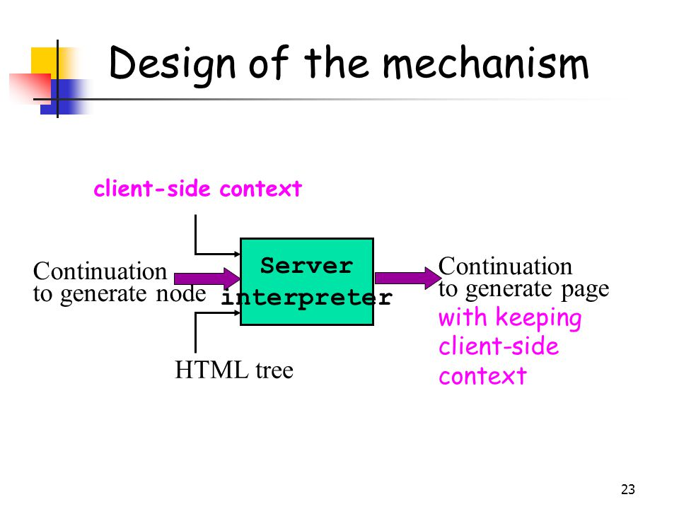 23 Design of the mechanism client-side context Server interpreter Continuation to generate page with keeping client-side context Continuation to gener