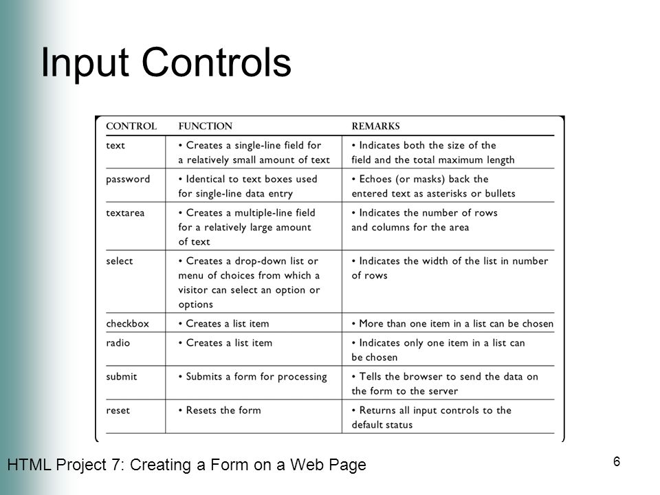 HTML Project 7: Creating a Form on a Web Page 6 Input Controls