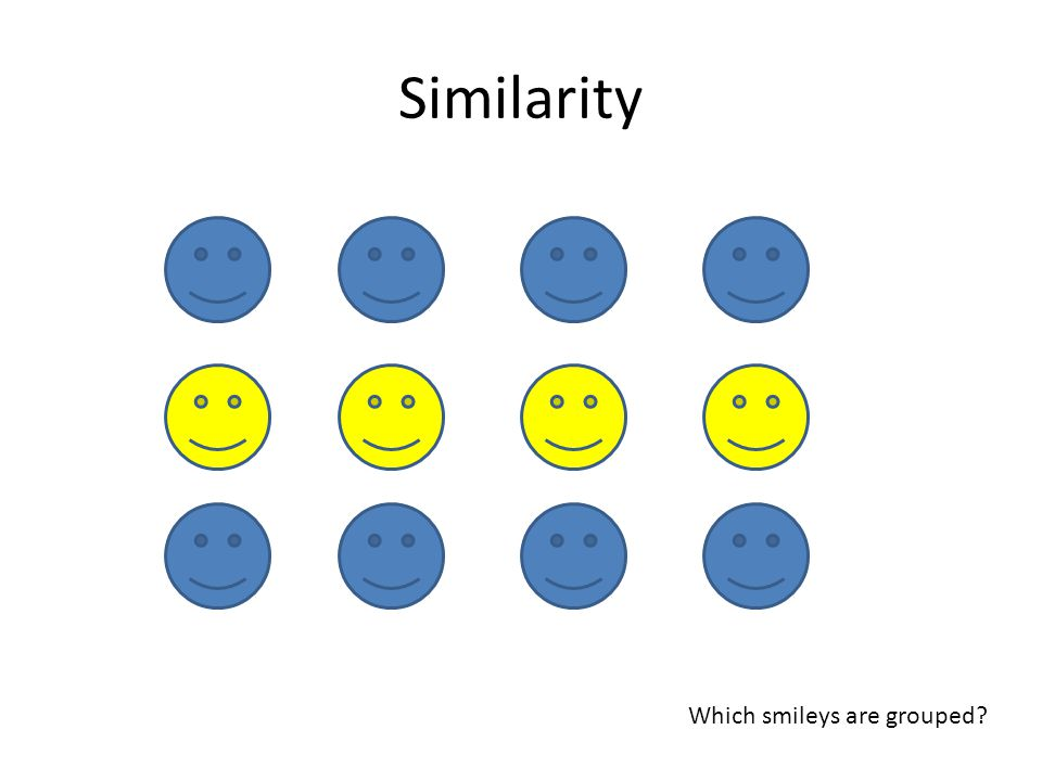 Similarity Which smileys are grouped?