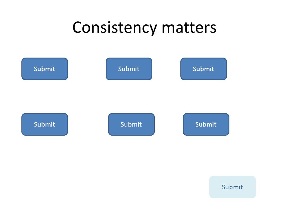 Consistency matters Submit