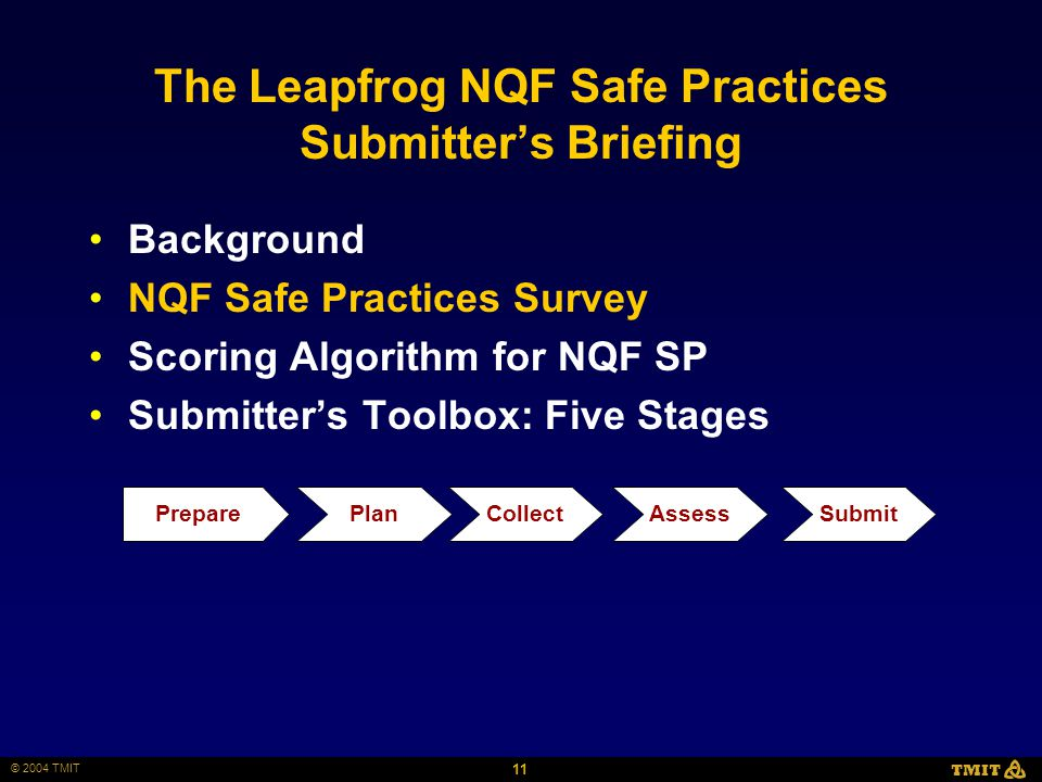 11 © 2004 TMIT TMIT The Leapfrog NQF Safe Practices Submitter's Briefing Background NQF Safe Practices Survey Scoring Algorithm for NQF SP Submitter's Toolbox: Five Stages AssessCollectSubmitPlanPrepare