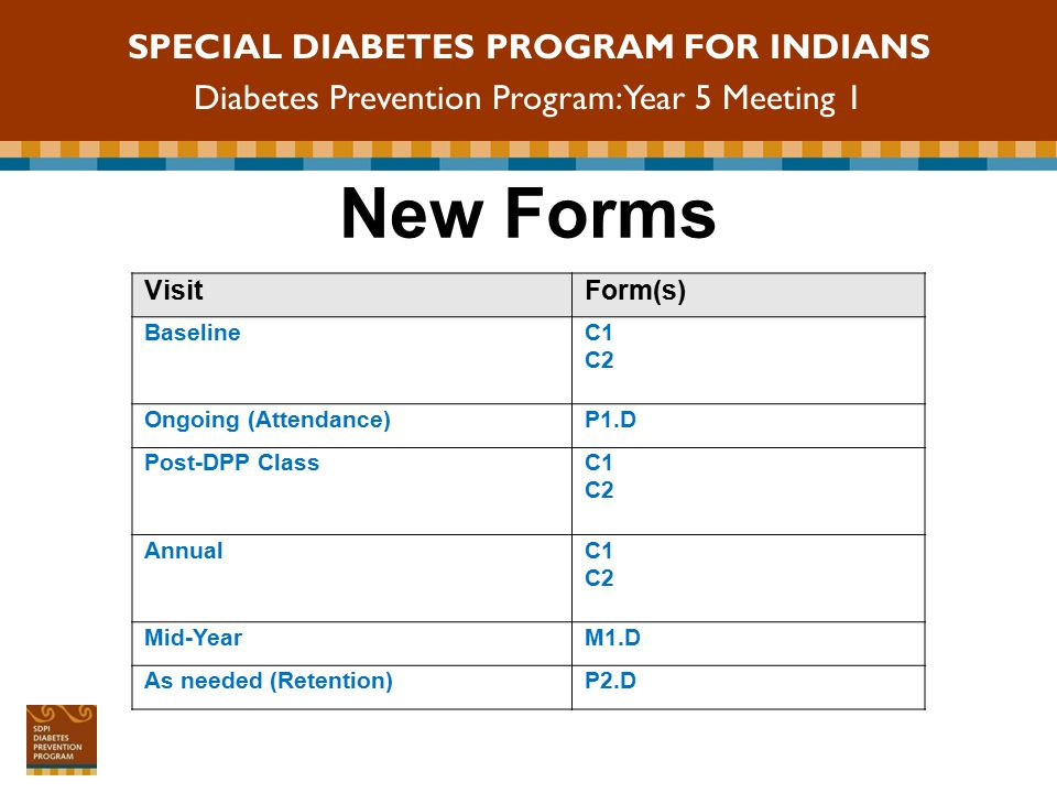 SPECIAL DIABETES PROGRAM FOR INDIANS Diabetes Prevention Program: Year 5 Meeting 1 Transition Group Forms VisitForm(s) Follow-Up AssessmentF1.D.03 F2.D.03 F3.D.03 Ongoing (Attendance)P1.D Year 1 Annual (After Year 1 use new forms) A1.D.03 A2.D.03 A3.D.03 As needed (Retention)P2.D
