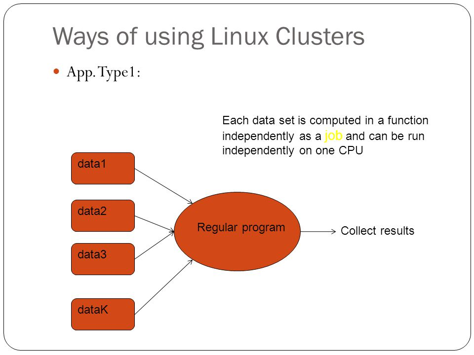 Ways of using Linux Clusters App.